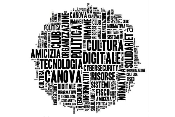 Canova Digitale